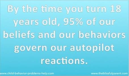 behavior-95percent-18years