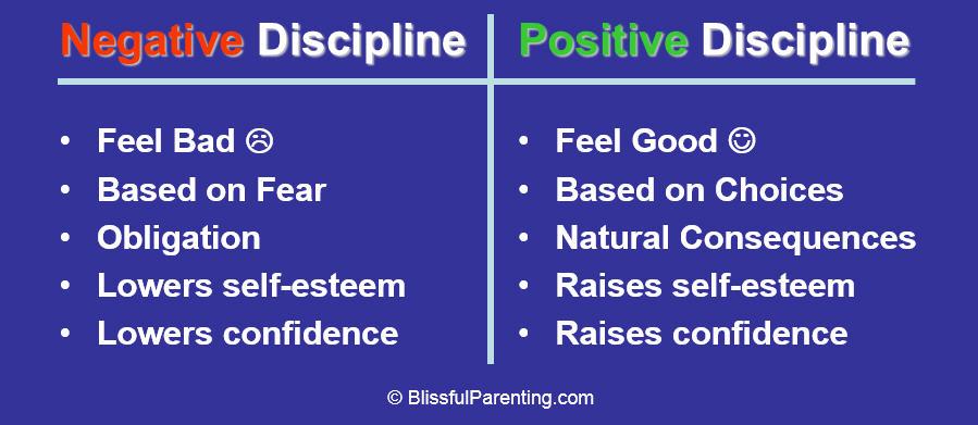 postive-discipline-1