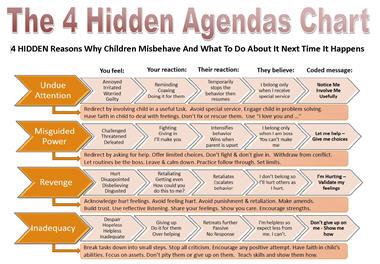 4-hidden-agendas